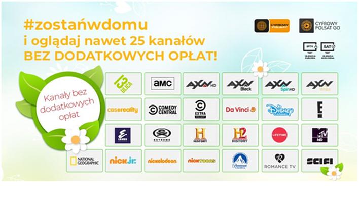 Otwarte okno dla abonentów Cyfrowego Polsatu